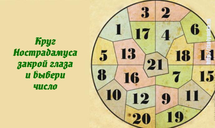 Гадание по кругу Нострадамуса: задай вопрос и ткни пальцем в число!