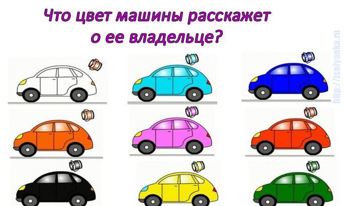 Что цвет машины может рассказать о ее владельце?