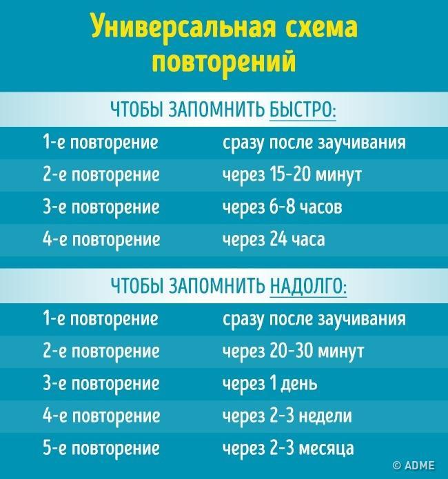 12 способов быстро запоминать иностранные слова!