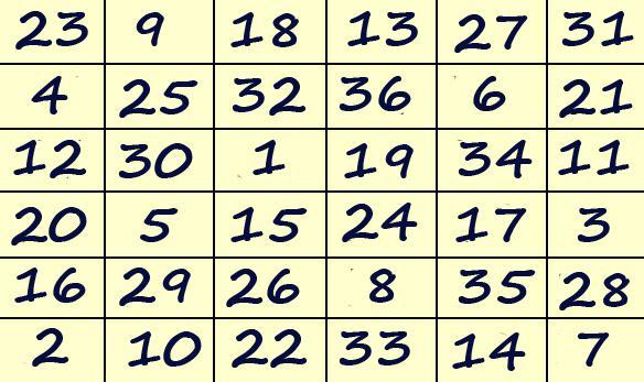 Таблица предсказаний от Алёны Куриловой расскажет вам, чего следует ожидать в 2018 году