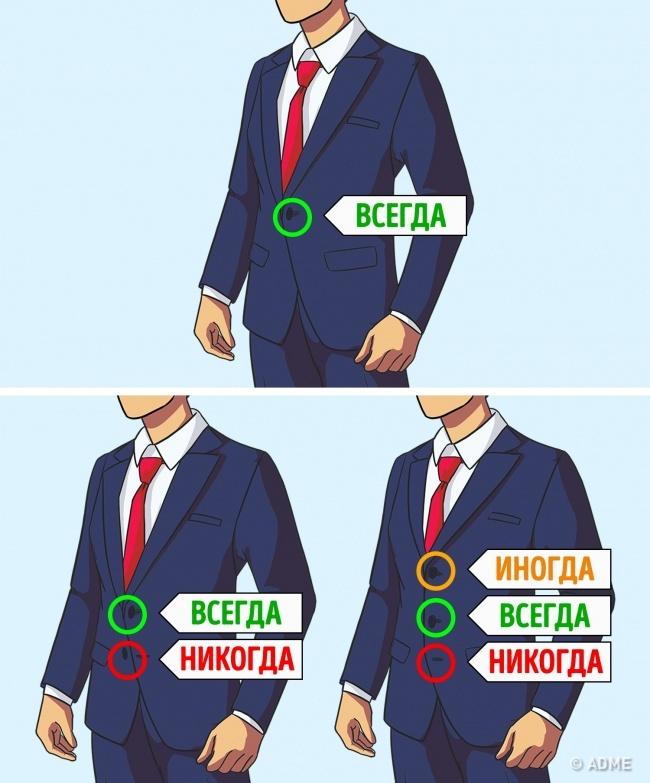 Правила одежды, которые вы должны выучить наизусть | 1