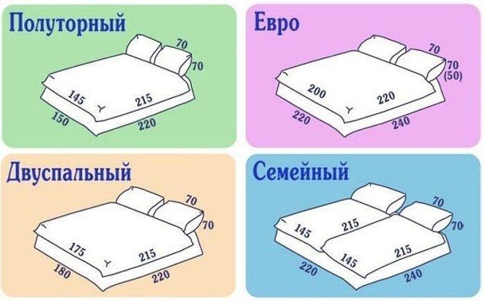 Как сшить комплект постельного белья быстро и дешево?